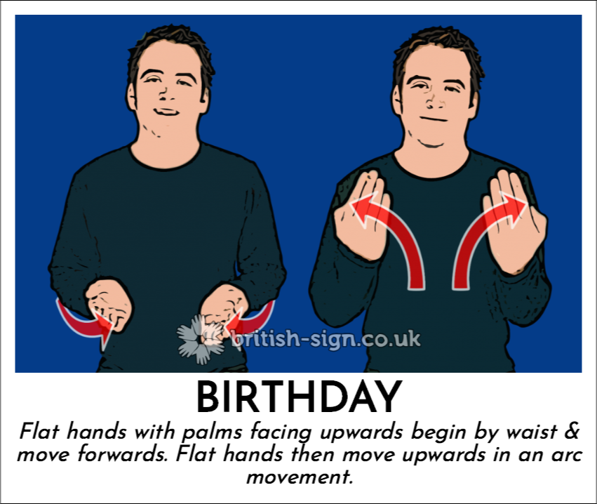 Birthday: Flat hands with palms facing upwards begin by waist & move forwards. Flat hands then move upwards in an arc movement.