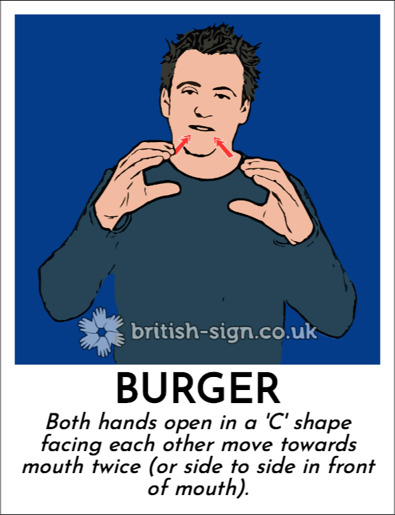 Burger: Both hands open in a 'C' shape facing each other move towards mouth twice (or side to side in front of mouth).