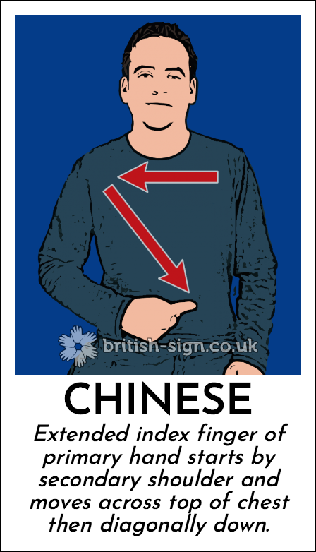 Chinese: Extended index finger of primary hand starts by secondary shoulder and moves across top of chest then diagonally down.