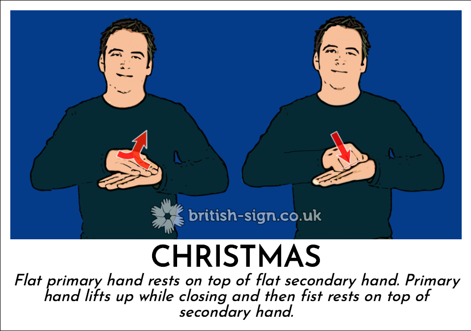 Christmas: Flat primary hand rests on top of flat secondary hand.  Primary hand lifts up while closing and then fist rests on top of secondary hand.