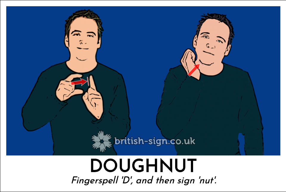 Doughnut: Fingerspell 'D', and then sign 'nut'.