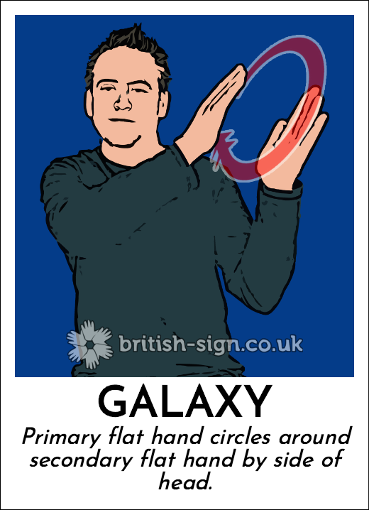 Galaxy: Primary flat hand circles around secondary flat hand by side of head.