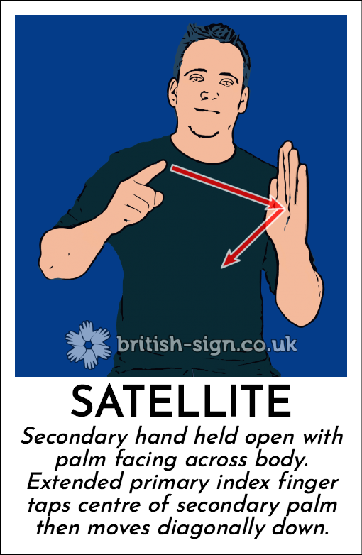 Satellite: Secondary hand held open with palm facing across body.  Extended primary index finger taps centre of secondary palm then moves diagonally down.