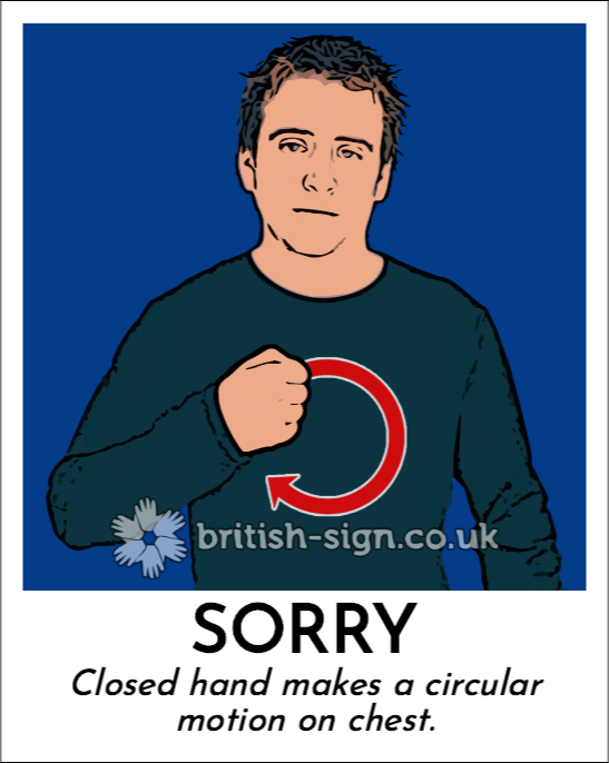 Sorry: Closed hand makes a circular motion on chest.