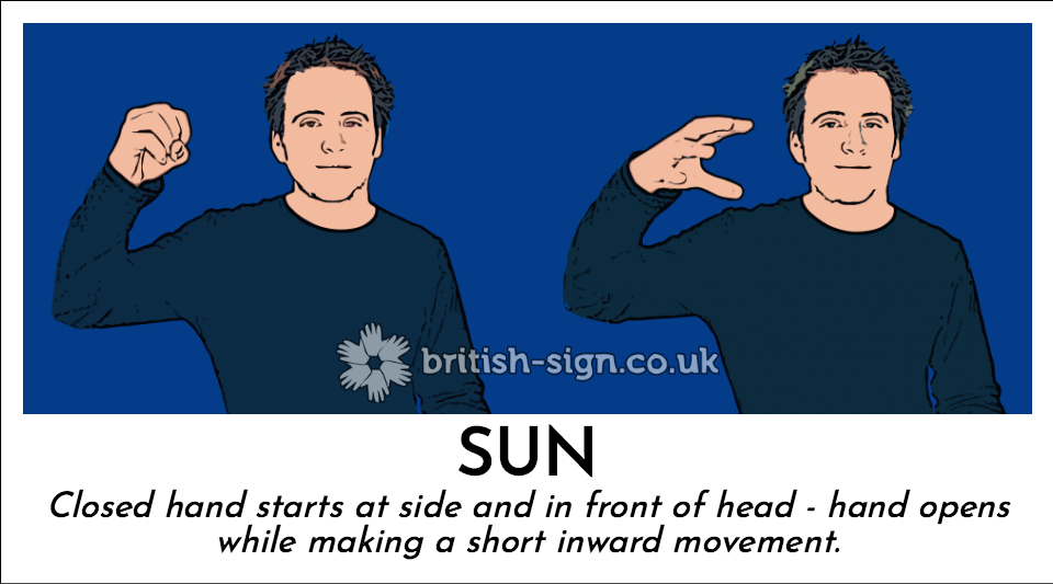 Sun: Closed hand starts at side and in front of head - hand opens while making a short inward movement.
