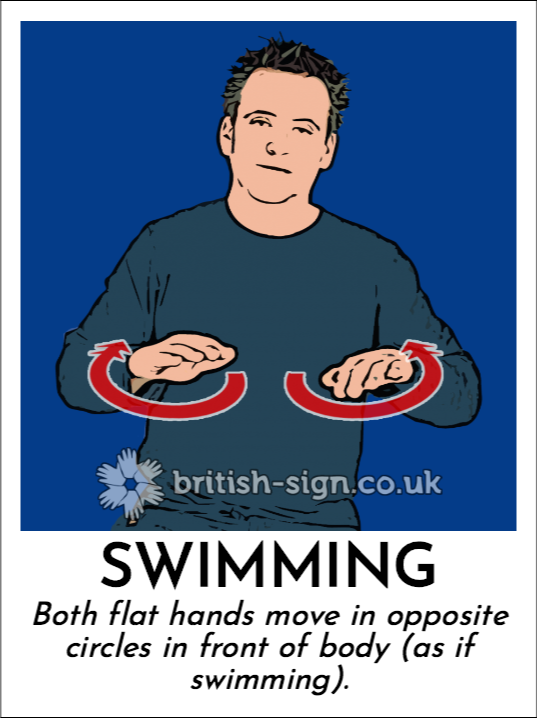 Swimming: Both flat hands move in opposite circles in front of body (as if swimming).
