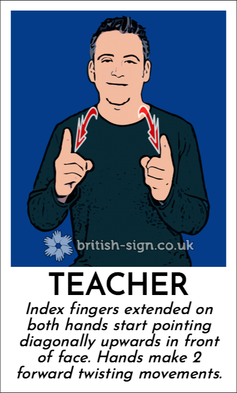 Teacher: Index fingers extended on both hands start pointing diagonally upwards in front of face.  Hands make 2 forward twisting movements.