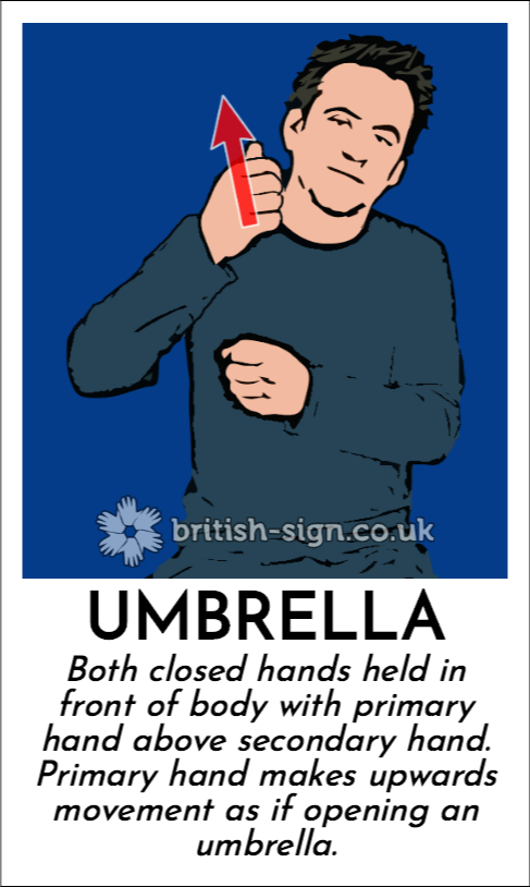 Umbrella: Both closed hands held in front of body with primary hand above secondary hand.  Primary hand makes upwards movement as if opening an umbrella.