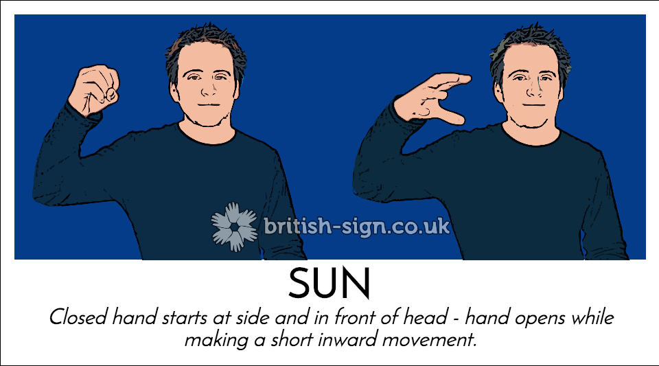the future of british sign language To achieve the full level 1 award in british sign language to more advanced study and/or employment using bsl in the future • are studying for personal.
