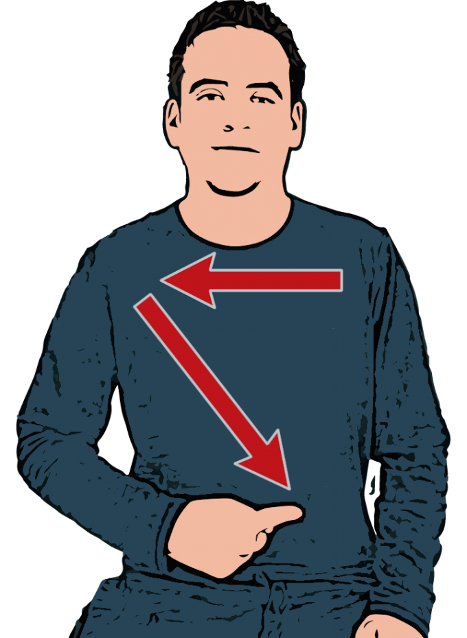 British Sign Language Dictionary | Chinese