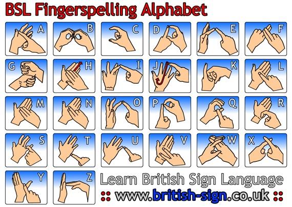 British Sign Language Alphabet Sheet | Biginf
