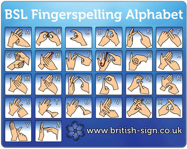 Fingerspelling Mousemat