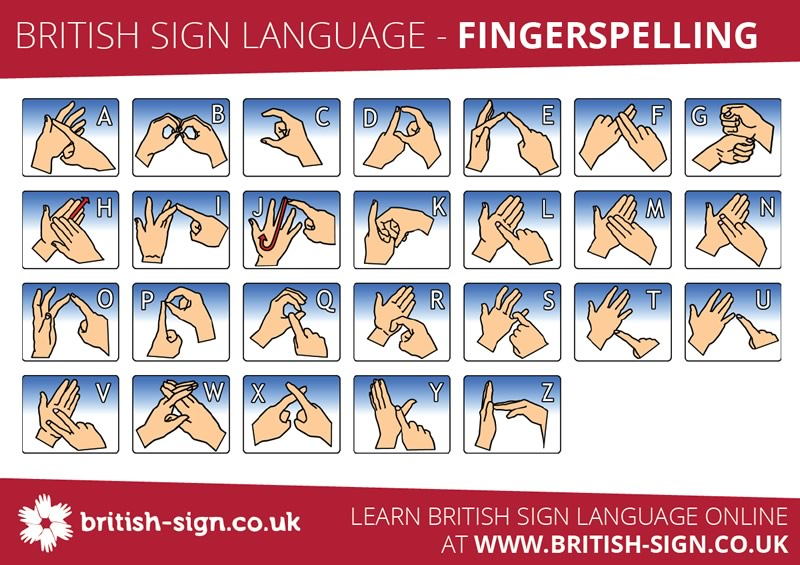 BSL Fingerspelling Poster