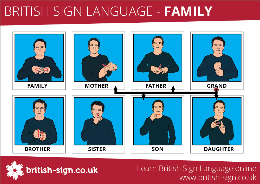 british sign language British sign language: part 1 and 2 these courses are offered in conjunction with the university college for interdisciplinary learning introduction to british sign language - part 1.
